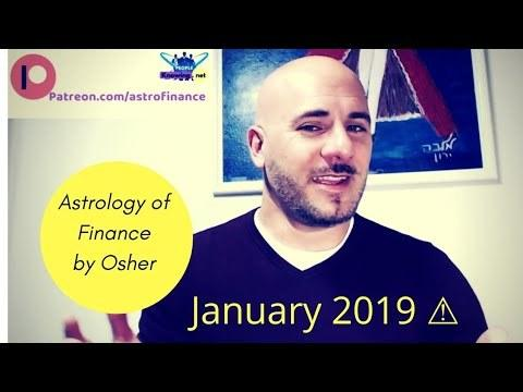 Check your credit at Astrofinance